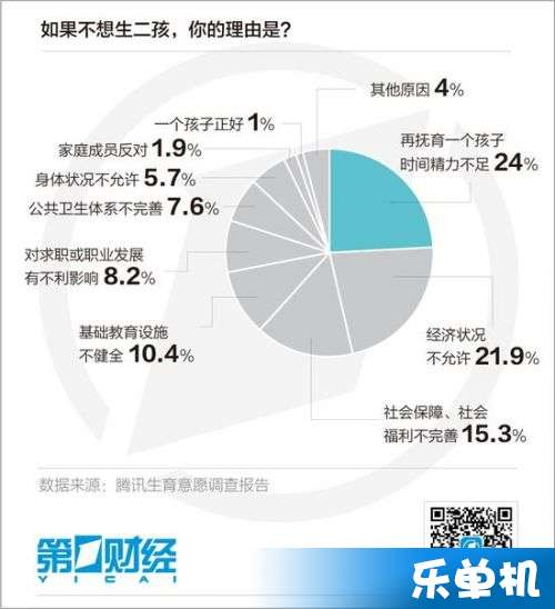 各省人口增量排行榜2020_人口普查